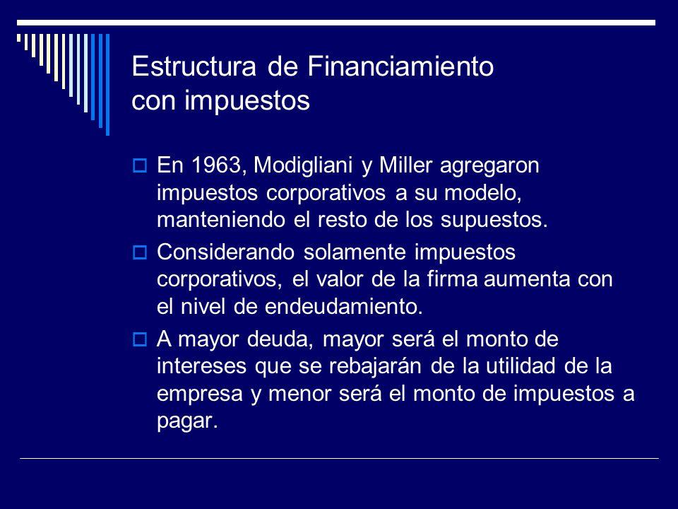 Estructura de Financiamiento con impuestos En 1963, Modigliani y Miller agregaron impuestos corporativos a su modelo, manteniendo el resto de los supu