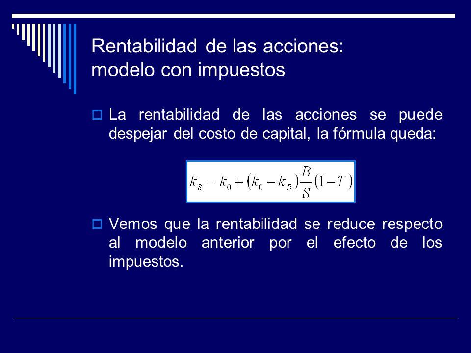 Rentabilidad de las acciones: modelo con impuestos La rentabilidad de las acciones se puede despejar del costo de capital, la fórmula queda: Vemos que