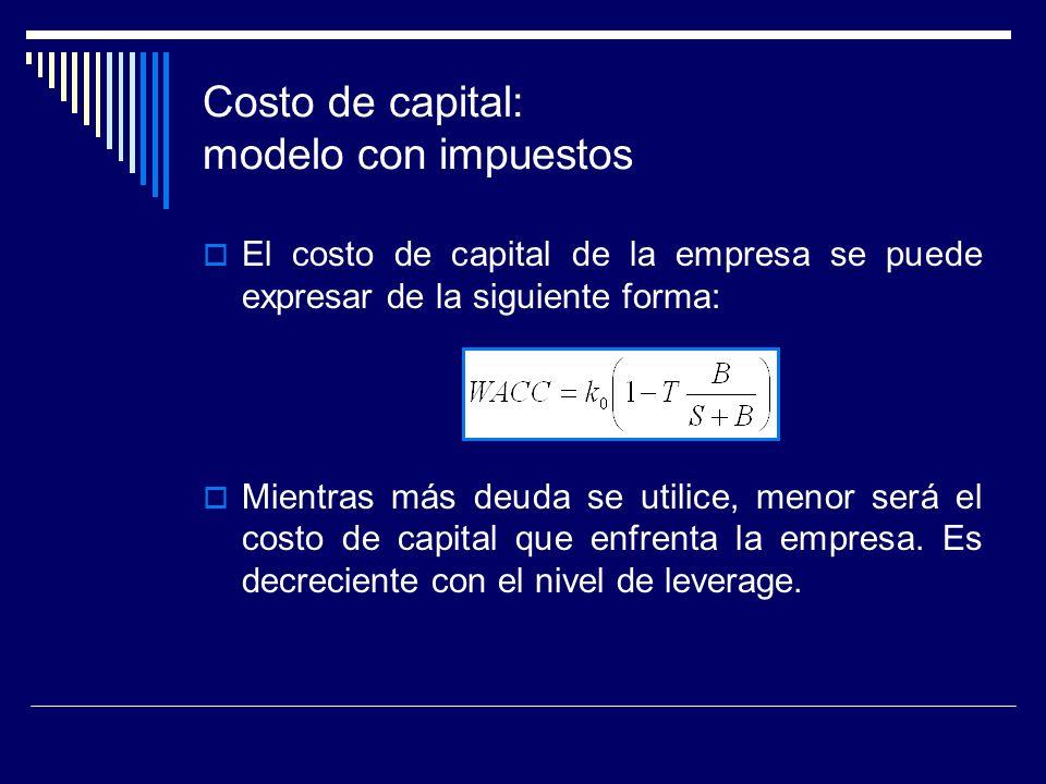 Costo de capital: modelo con impuestos El costo de capital de la empresa se puede expresar de la siguiente forma: Mientras más deuda se utilice, menor