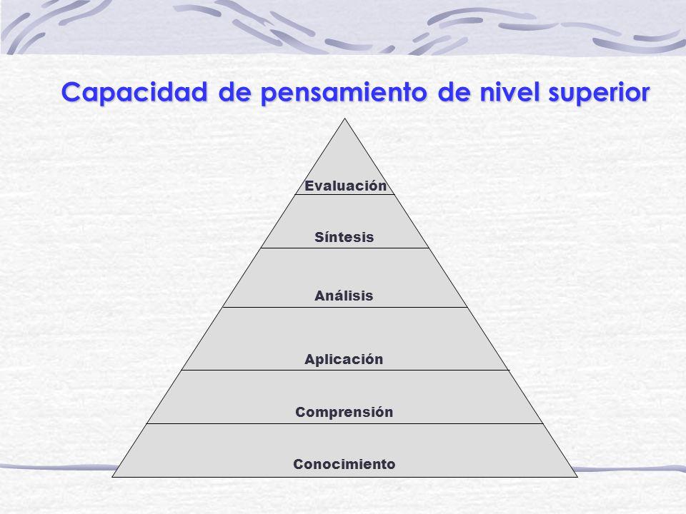 Evaluación Síntesis Análisis Aplicación Comprensión Conocimiento Capacidad de pensamiento de nivel superior