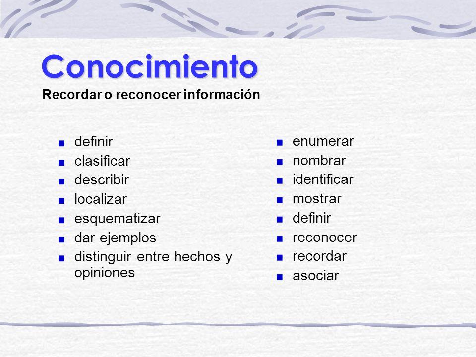 Conocimiento Recordar o reconocer información enumerar nombrar identificar mostrar definir reconocer recordar asociar definir clasificar describir loc