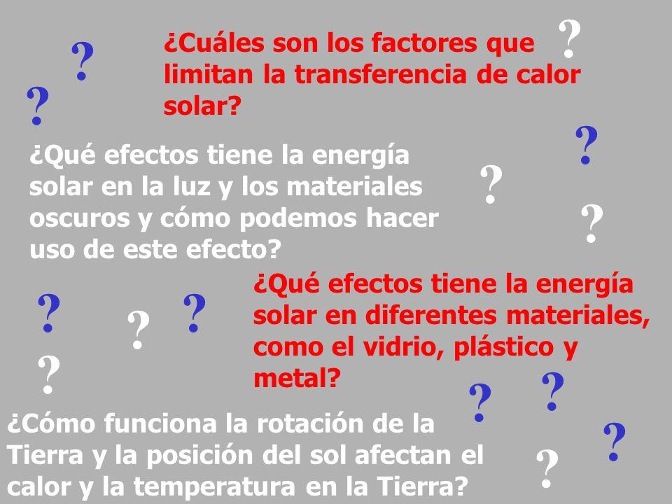 ¿Cuáles son los factores que limitan la transferencia de calor solar? ¿Cómo funciona la rotación de la Tierra y la posición del sol afectan el calor y