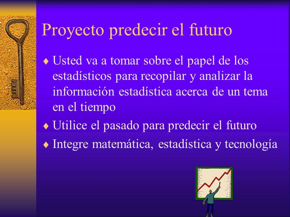 Proyecto predecir el futuro Usted va a tomar sobre el papel de los estadísticos para recopilar y analizar la información estadística acerca de un tema en el tiempo Utilice el pasado para predecir el futuro Integre matemática, estadística y tecnología