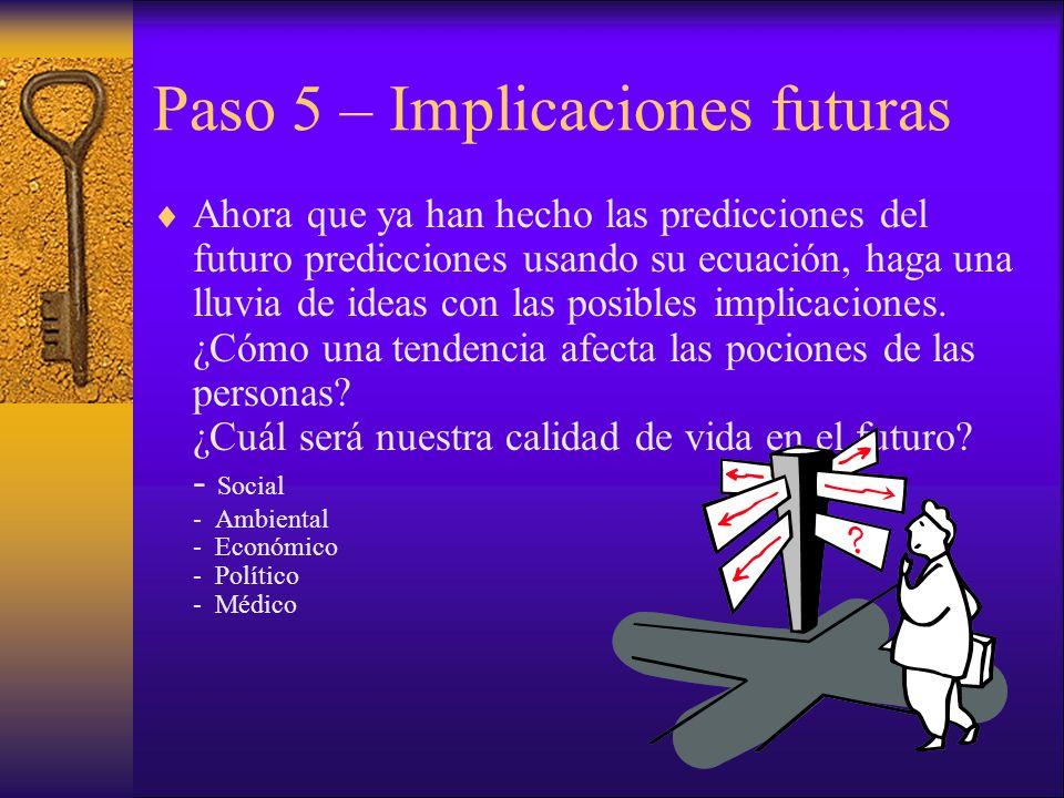 Paso 5 – Implicaciones futuras Ahora que ya han hecho las predicciones del futuro predicciones usando su ecuación, haga una lluvia de ideas con las posibles implicaciones.
