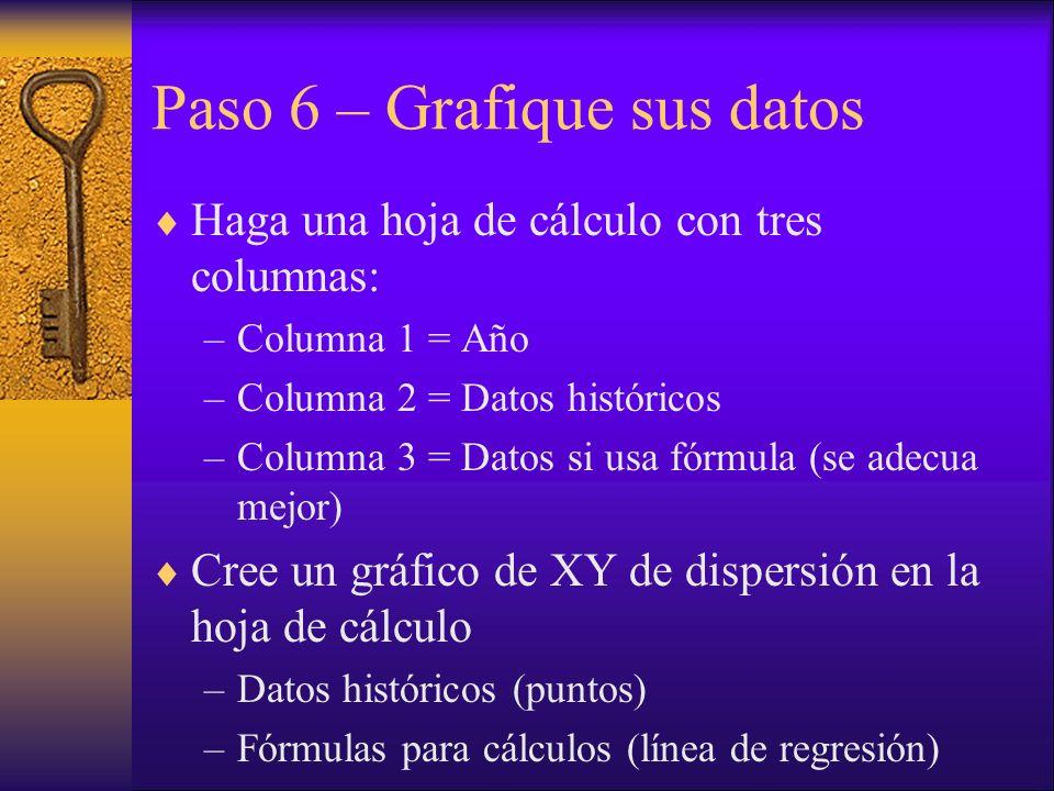 Paso 6 – Grafique sus datos Haga una hoja de cálculo con tres columnas: –Columna 1 = Año –Columna 2 = Datos históricos –Columna 3 = Datos si usa fórmula (se adecua mejor) Cree un gráfico de XY de dispersión en la hoja de cálculo –Datos históricos (puntos) –Fórmulas para cálculos (línea de regresión)