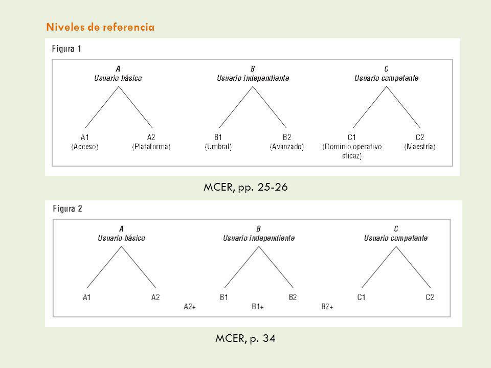 Niveles de referencia MCER, pp. 25-26 MCER, p. 34