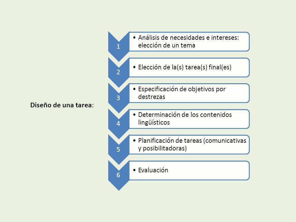 1 Análisis de necesidades e intereses: elección de un tema 2 Elección de la(s) tarea(s) final(es) 3 Especificación de objetivos por destrezas 4 Determ