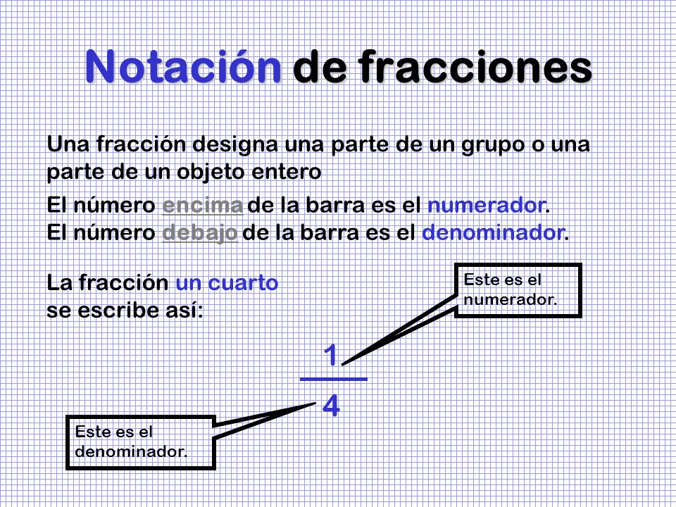Notación de fracciones 1 Este es el numerador.Este es el denominador.