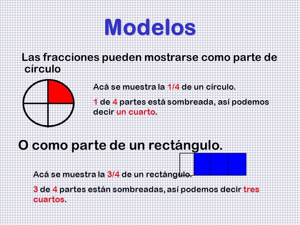 Modelos Las fracciones pueden mostrarse como parte de círculo Acá se muestra la 1/4 de un círculo.