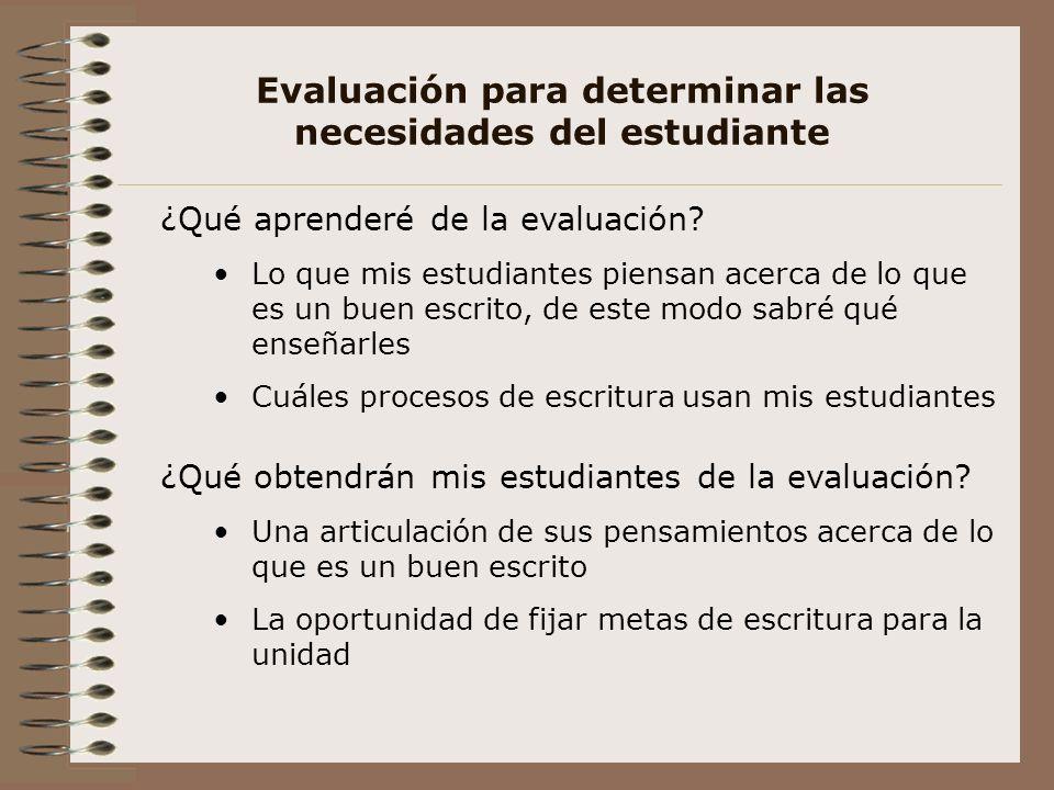Evaluación para determinar las necesidades del estudiante ¿Qué aprenderé de la evaluación? Lo que mis estudiantes piensan acerca de lo que es un buen