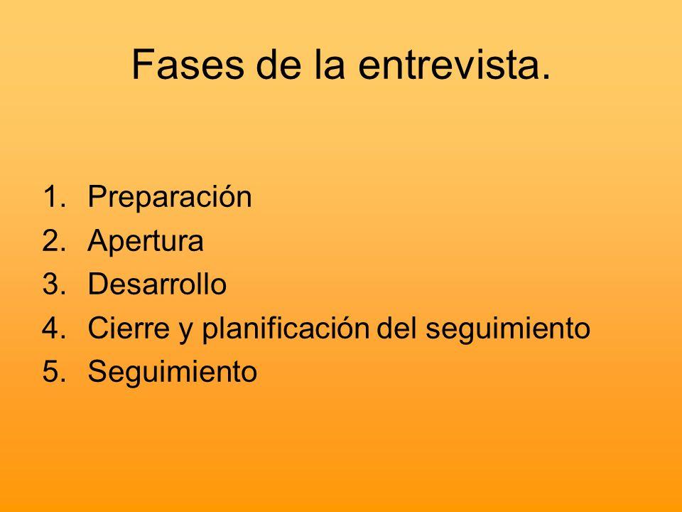 Fases de la entrevista. 1.Preparación 2.Apertura 3.Desarrollo 4.Cierre y planificación del seguimiento 5.Seguimiento