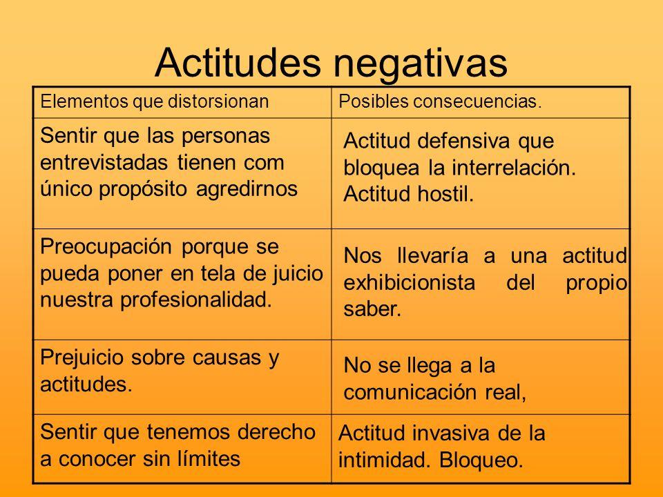 Actitudes negativas Elementos que distorsionanPosibles consecuencias. Sentir que las personas entrevistadas tienen com único propósito agredirnos Preo