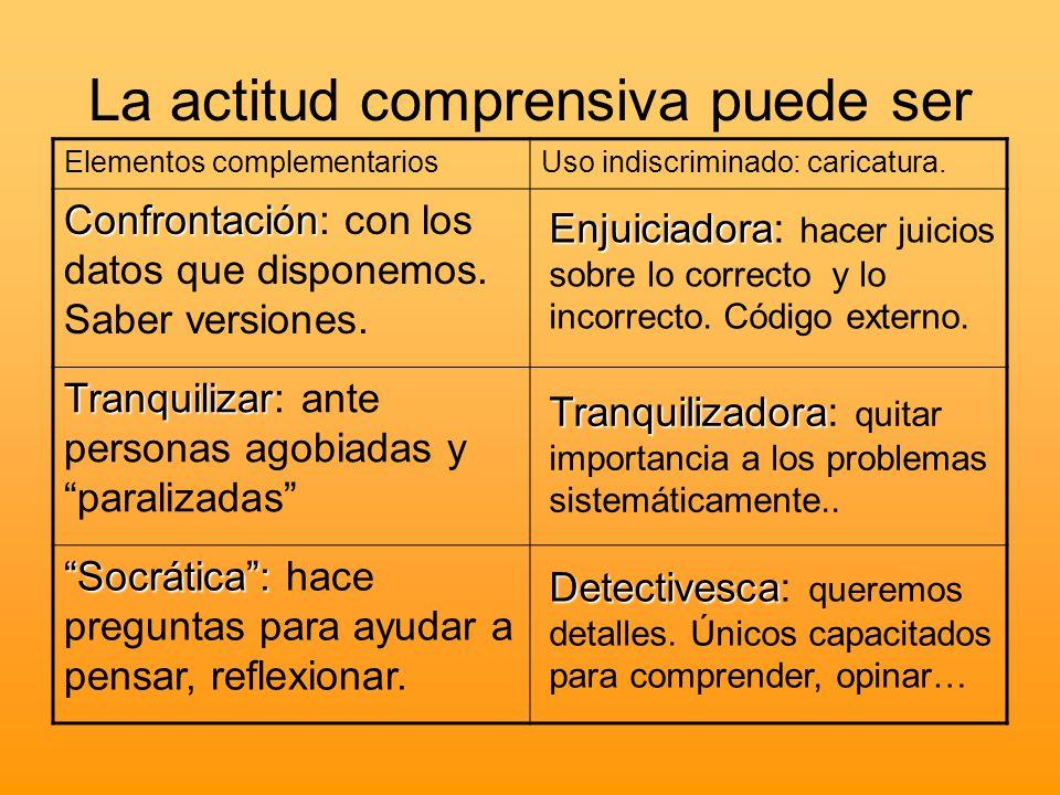 La actitud comprensiva puede ser Elementos complementariosUso indiscriminado: caricatura. Confrontación Confrontación: con los datos que disponemos. S