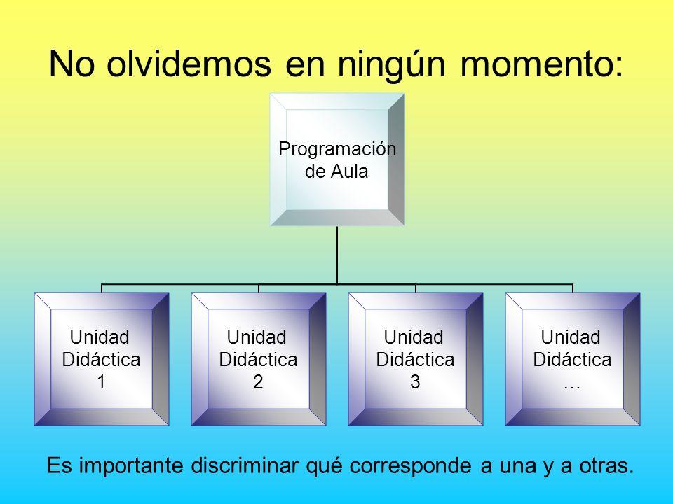 No olvidemos en ningún momento: Programación de Aula Unidad Didáctica 1 Unidad Didáctica 2 Unidad Didáctica 3 Unidad Didáctica … Es importante discrim