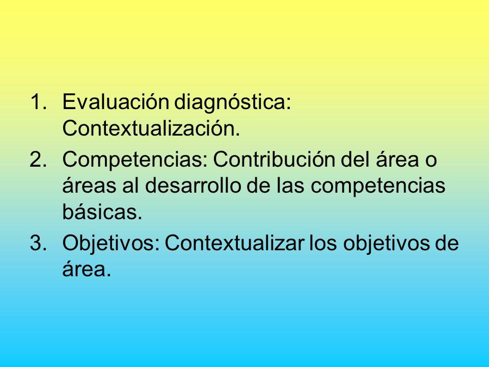 1.Evaluación diagnóstica: Contextualización. 2.Competencias: Contribución del área o áreas al desarrollo de las competencias básicas. 3.Objetivos: Con