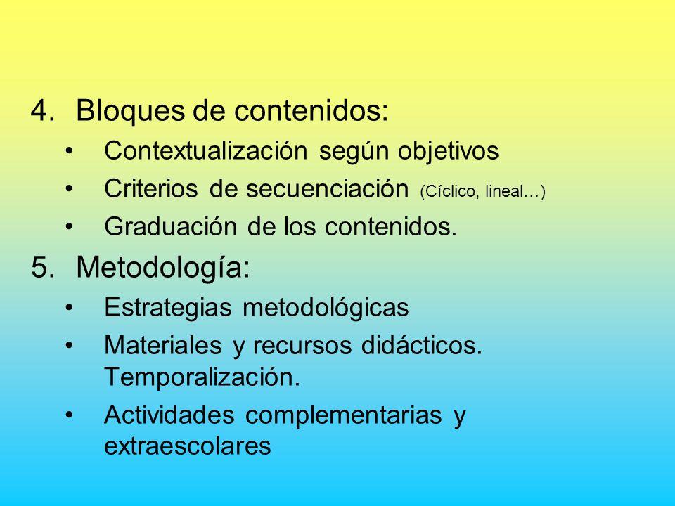 4.Bloques de contenidos: Contextualización según objetivos Criterios de secuenciación (Cíclico, lineal…) Graduación de los contenidos. 5.Metodología: