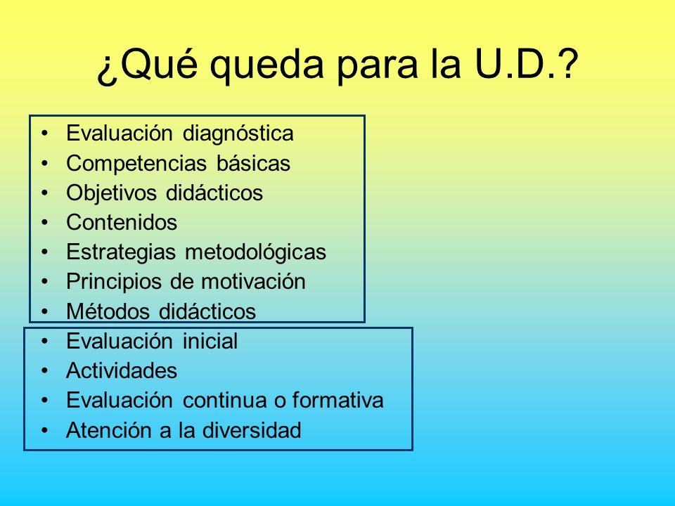 ¿Qué queda para la U.D.? Evaluación diagnóstica Competencias básicas Objetivos didácticos Contenidos Estrategias metodológicas Principios de motivació