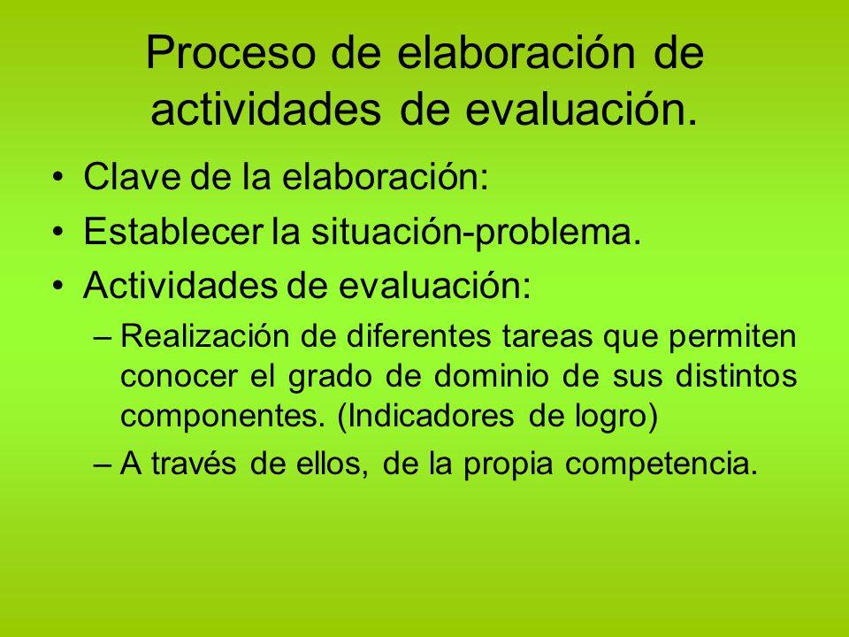 Proceso de elaboración de actividades de evaluación. Clave de la elaboración: Establecer la situación-problema. Actividades de evaluación: –Realizació