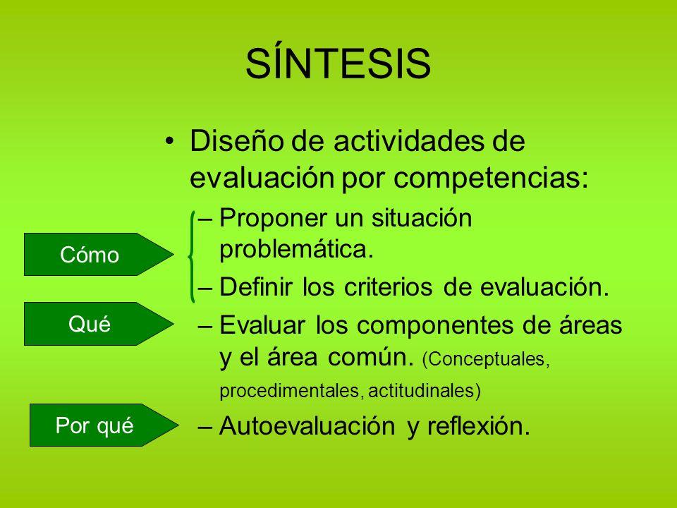 SÍNTESIS Diseño de actividades de evaluación por competencias: –Proponer un situación problemática. –Definir los criterios de evaluación. –Evaluar los