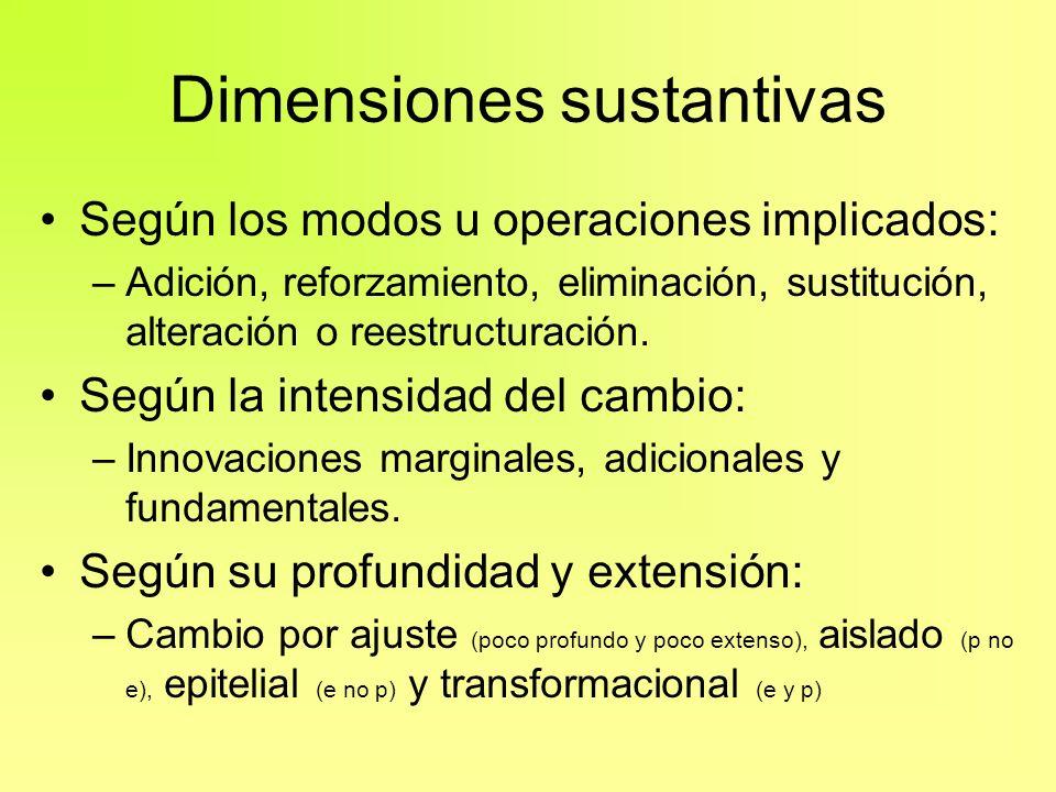 Dimensiones sustantivas Según los modos u operaciones implicados: –Adición, reforzamiento, eliminación, sustitución, alteración o reestructuración. Se
