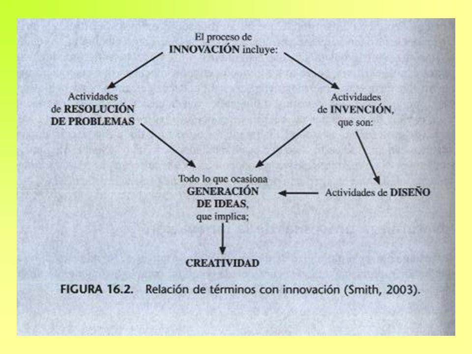 Fases de la innovación en centro: 1.Definir y delimitar la necesidad, problema, percepción… 2.Planificación.