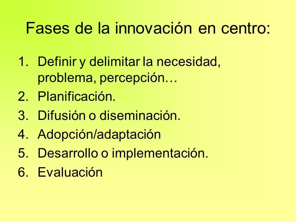 Fases de la innovación en centro: 1.Definir y delimitar la necesidad, problema, percepción… 2.Planificación. 3.Difusión o diseminación. 4.Adopción/ada