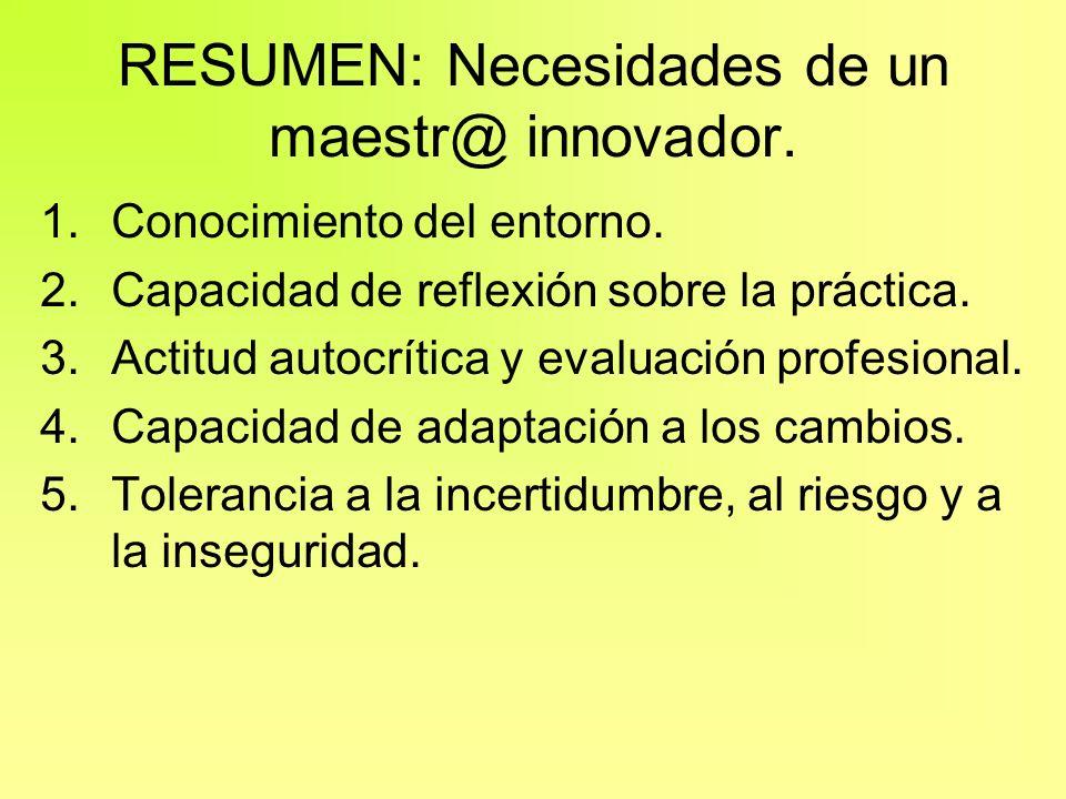 RESUMEN: Necesidades de un maestr@ innovador. 1.Conocimiento del entorno. 2.Capacidad de reflexión sobre la práctica. 3.Actitud autocrítica y evaluaci