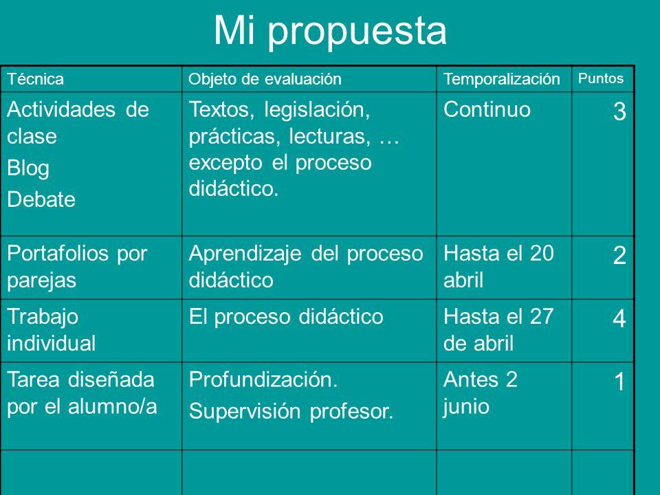 Mi propuesta TécnicaObjeto de evaluaciónTemporalización Puntos Actividades de clase Blog Debate Textos, legislación, prácticas, lecturas, … excepto el