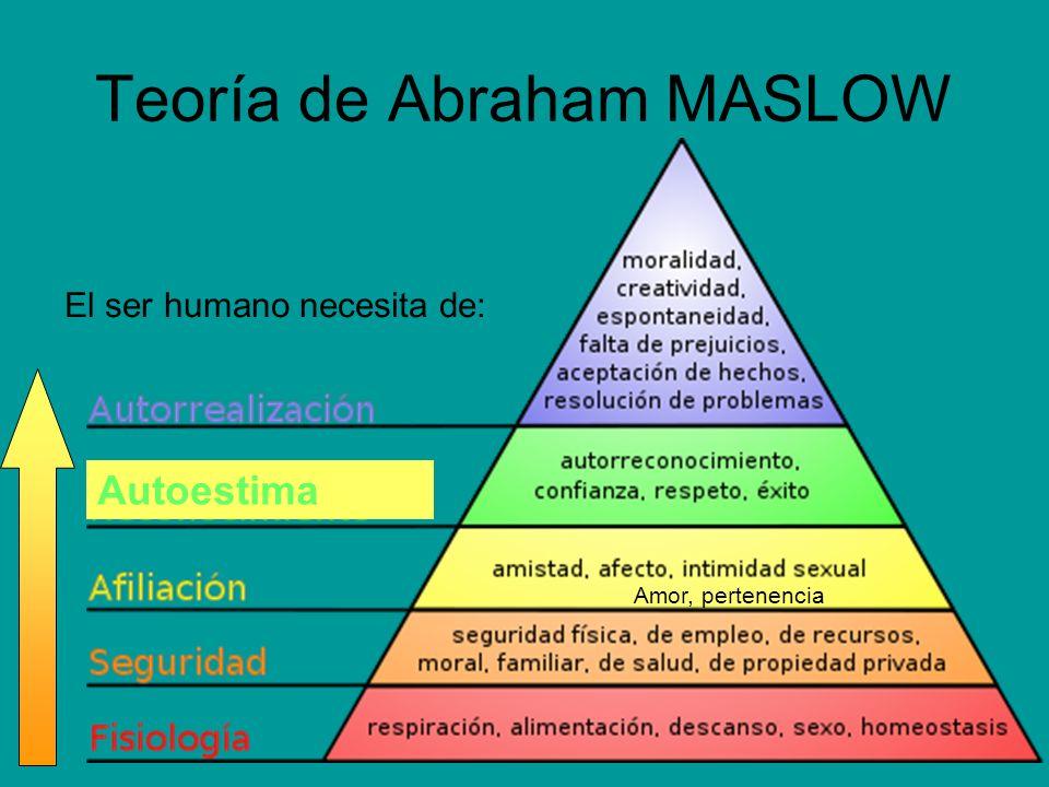Teoría de Abraham MASLOW El ser humano necesita de: Autoestima Amor, pertenencia