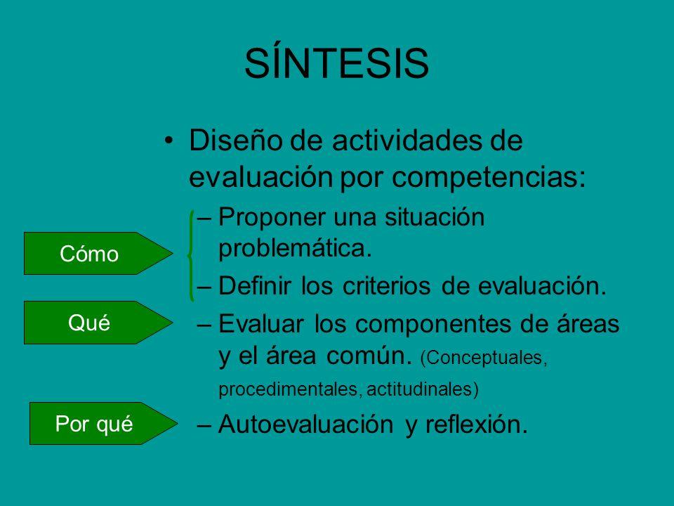 SÍNTESIS Diseño de actividades de evaluación por competencias: –Proponer una situación problemática. –Definir los criterios de evaluación. –Evaluar lo