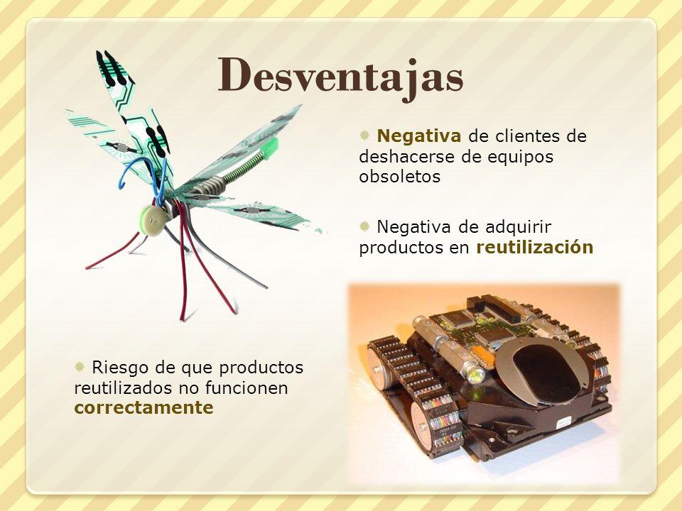 Desventajas Negativa de clientes de deshacerse de equipos obsoletos Negativa de adquirir productos en reutilización Riesgo de que productos reutilizad