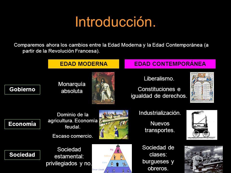 Introducción. Comparemos ahora los cambios entre la Edad Moderna y la Edad Contemporánea (a partir de la Revolución Francesa). EDAD MODERNAEDAD CONTEM