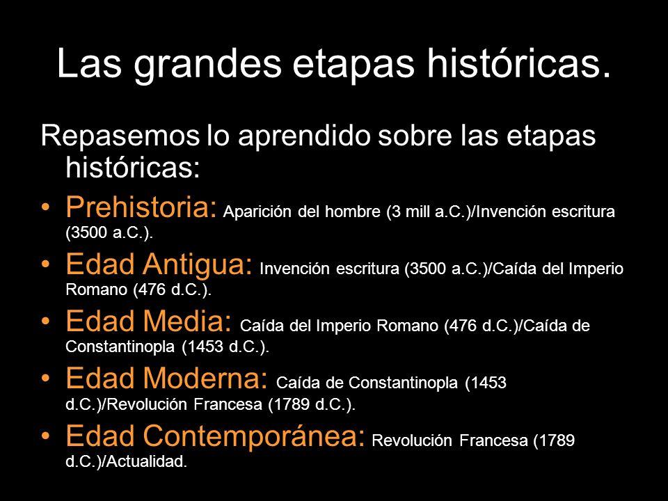 Las grandes etapas históricas. Repasemos lo aprendido sobre las etapas históricas: Prehistoria: Aparición del hombre (3 mill a.C.)/Invención escritura