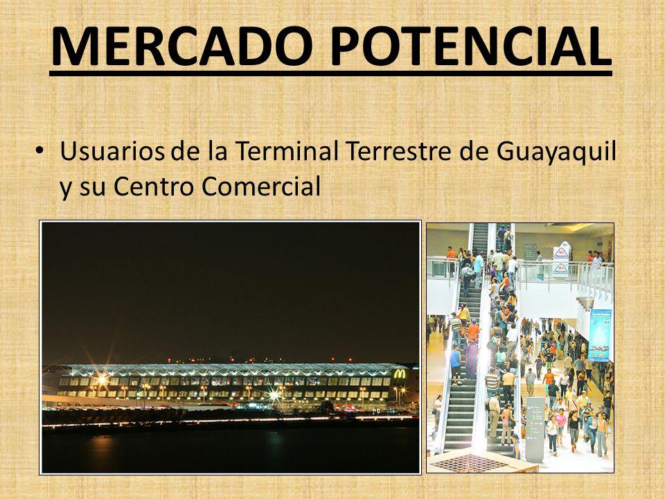 MERCADO POTENCIAL Usuarios de la Terminal Terrestre de Guayaquil y su Centro Comercial