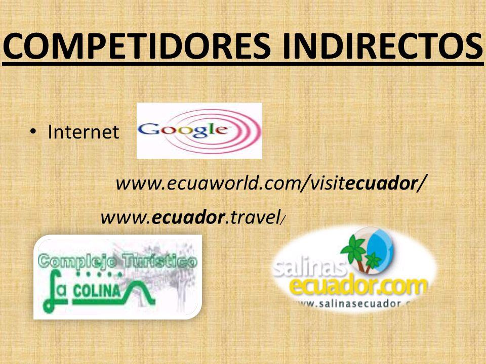 COMPETIDORES INDIRECTOS Internet www.ecuaworld.com/visitecuador/ www.ecuador.travel /