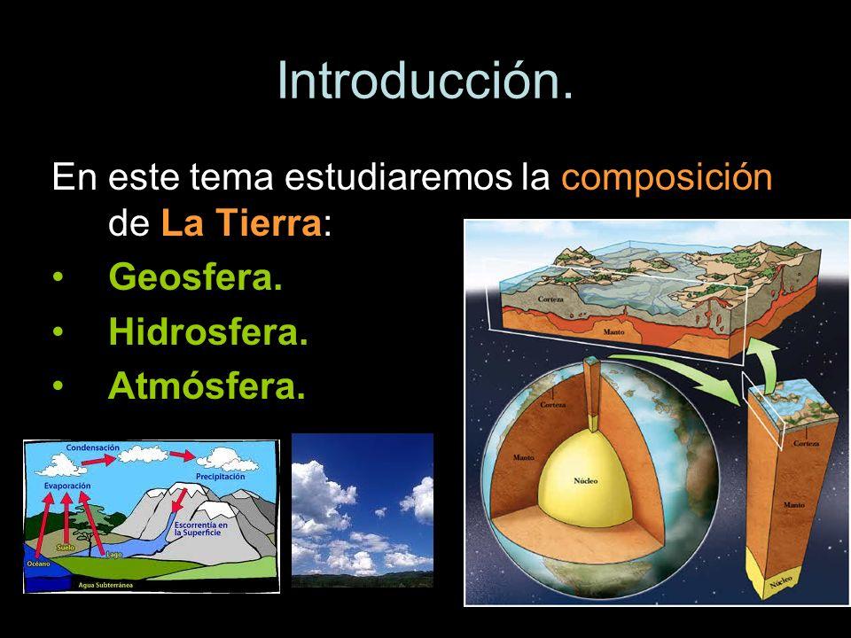 Introducción. En este tema estudiaremos la composición de La Tierra: Geosfera. Hidrosfera. Atmósfera.