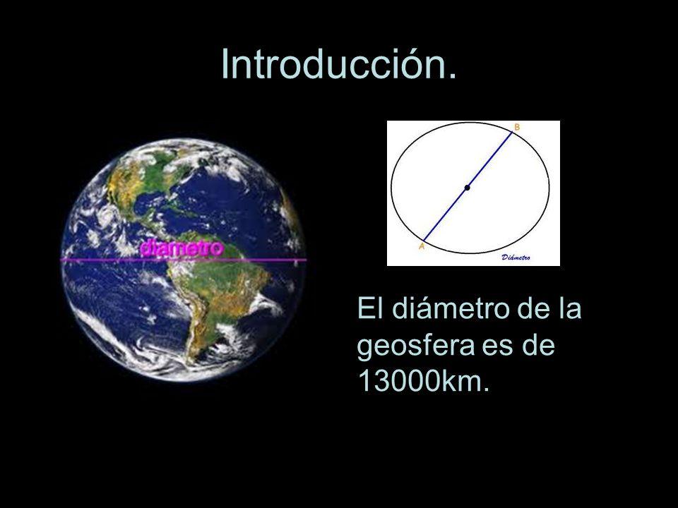 El diámetro de la geosfera es de 13000km.