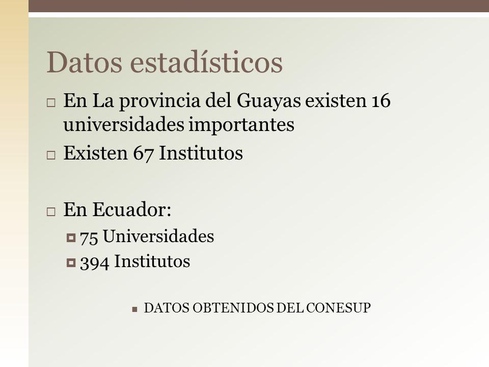 En La provincia del Guayas existen 16 universidades importantes Existen 67 Institutos En Ecuador: 75 Universidades 394 Institutos DATOS OBTENIDOS DEL