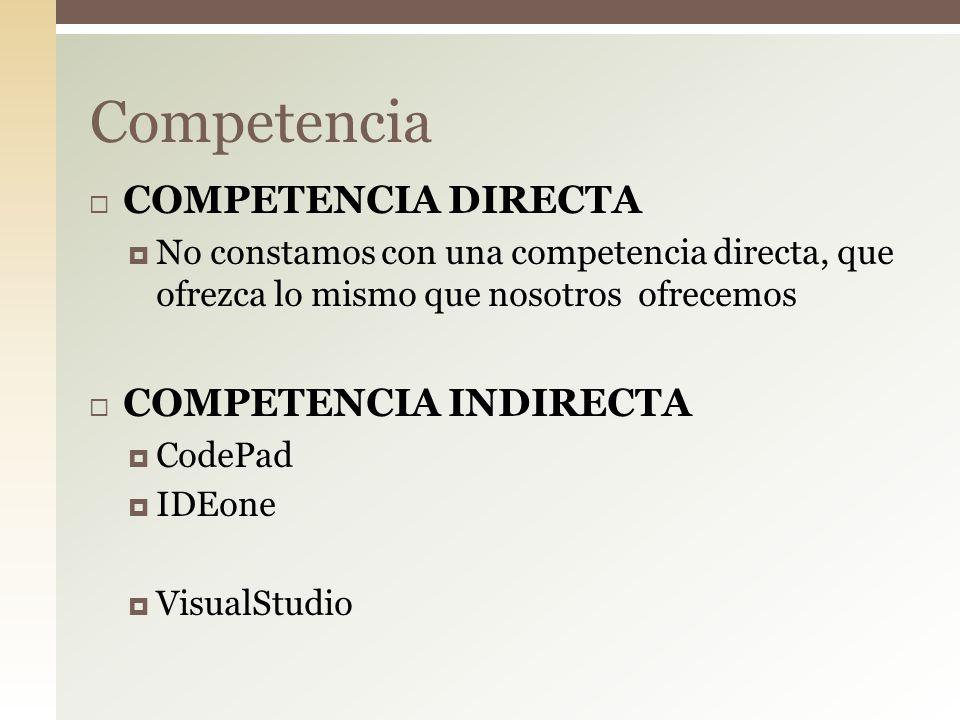 COMPETENCIA DIRECTA No constamos con una competencia directa, que ofrezca lo mismo que nosotros ofrecemos COMPETENCIA INDIRECTA CodePad IDEone VisualS