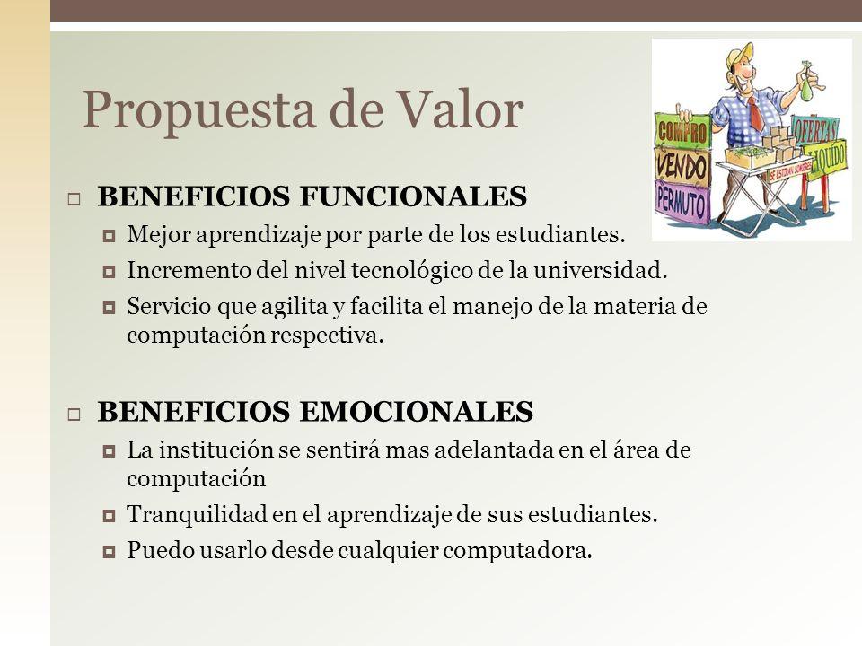 Modelo de Publicidad Campañas Charlas Publicidad Modelo de Comercio Entidades Gubernamentales Universidades Colegios Modelo De Negocio