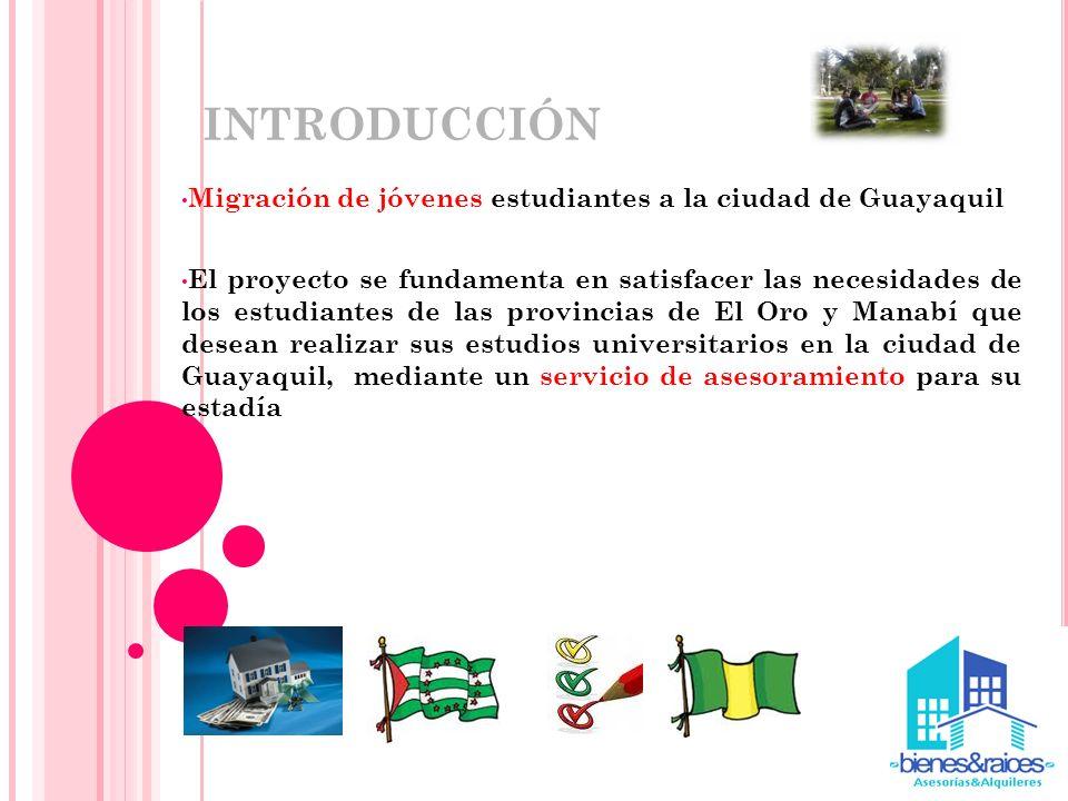 INTRODUCCIÓN Migración de jóvenes estudiantes a la ciudad de Guayaquil El proyecto se fundamenta en satisfacer las necesidades de los estudiantes de l