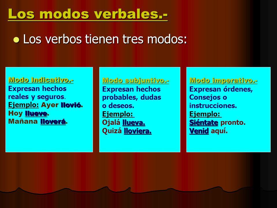 Los modos verbales.- Los verbos tienen tres modos: Los verbos tienen tres modos: Modo Indicativo.- Expresan hechos reales y seguros. llovió Ejemplo: A