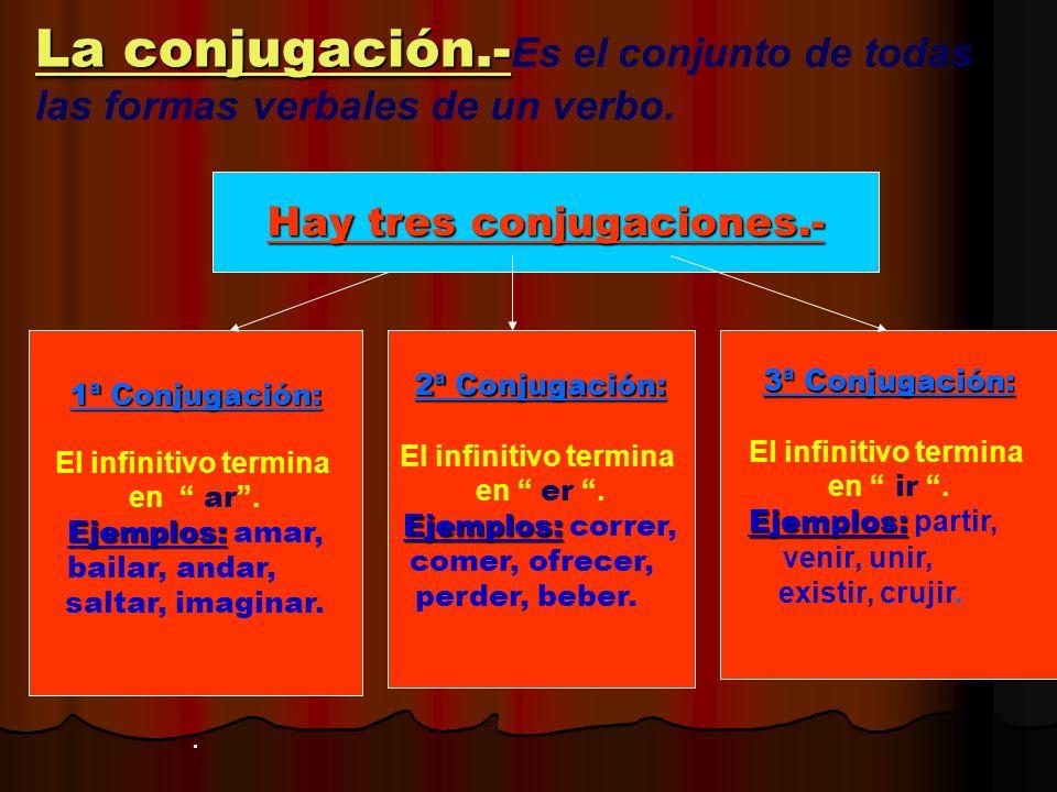 La conjugación.- La conjugación.- Es el conjunto de todas las formas verbales de un verbo. Hay tres conjugaciones.- 1ª Conjugación: El infinitivo term