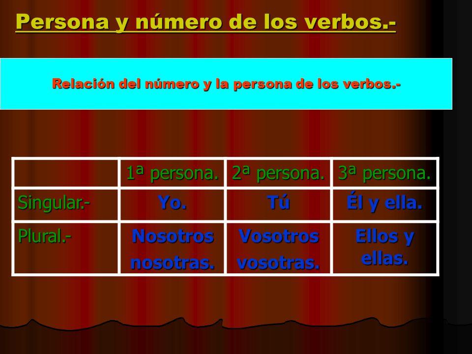 Persona y número de los verbos.- Relación del número y la persona de los verbos.- 1ª persona. 2ª persona. 3ª persona. Singular.-Yo.Tú Él y ella. Plura