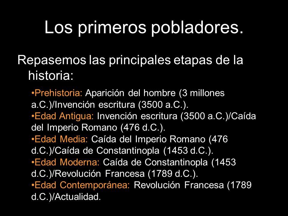 Los primeros pobladores. Repasemos las principales etapas de la historia: Prehistoria: Aparición del hombre (3 millones a.C.)/Invención escritura (350