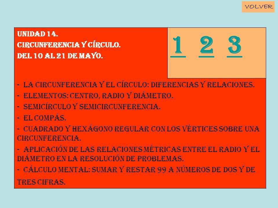 Unidad 14. CIRCUNFERENCIA Y CÍRCULO. Del 10 al 21 de mayo. 11 2 323 - La circunferencia y el círculo: diferencias y relaciones. - Elementos: centro, r