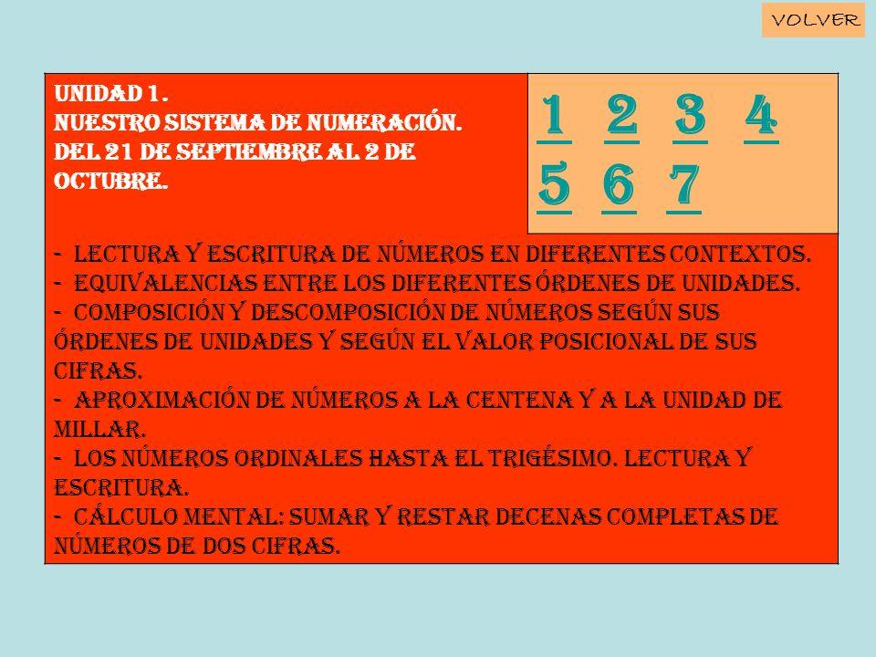 Unidad 1. NUESTRO SISTEMA DE NUMERACIÓN. Del 21 de septiembre al 2 de octubre. 1 1 2 3 4 5 6 7 2 3 4 567 - Lectura y escritura de números en diferente