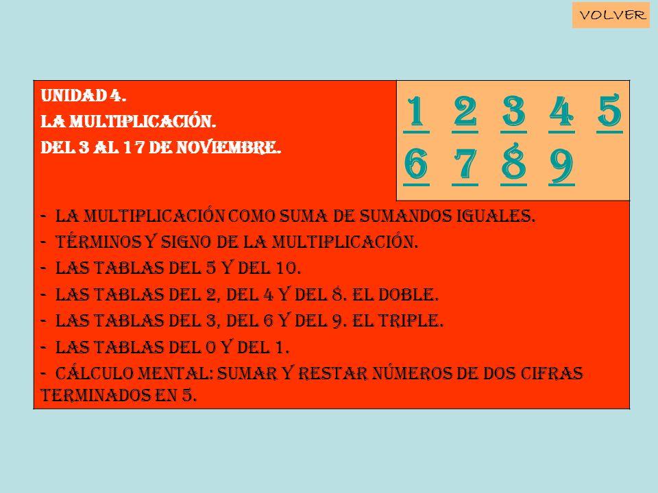 Unidad 4. LA MULTIPLICACIÓN. Del 3 al 17 de noviembre. 11 2 3 4 5 6 7 8 92345 6789 - La multiplicación como suma de sumandos iguales. - Términos y sig