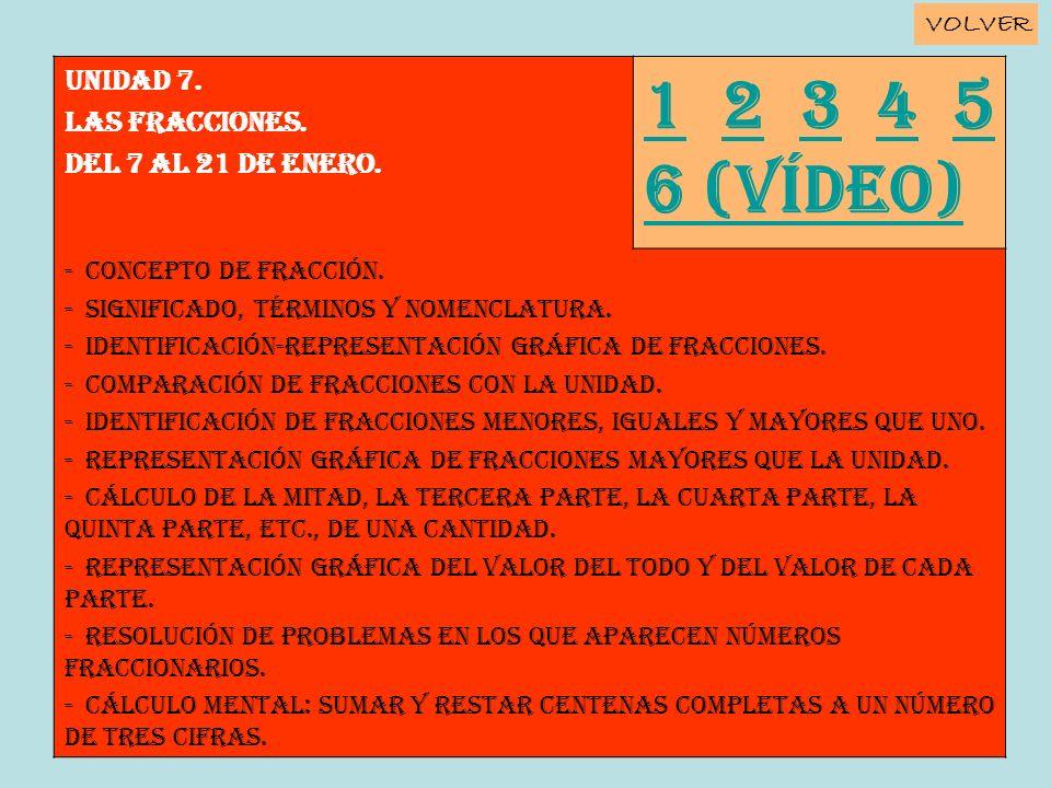 Unidad 7. LAS FRACCIONES. Del 7 al 21 de enero. 11 2 3 4 5 6 (vídeo)2345 6 (vídeo) - Concepto de fracción. - Significado, términos y nomenclatura. - I