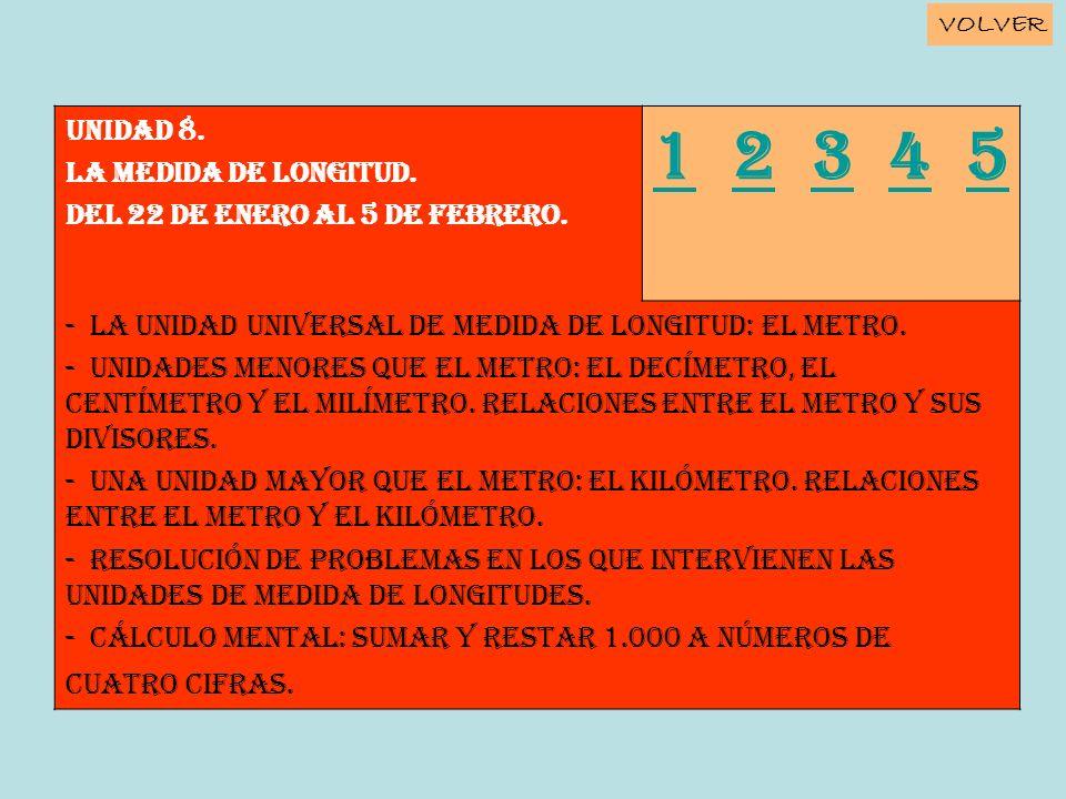 Unidad 8. LA MEDIDA DE LONGITUD. Del 22 de enero al 5 de febrero. 11 2 3 4 52345 - La unidad universal de medida de longitud: el metro. - Unidades men